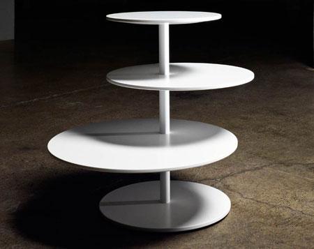 Twist_table