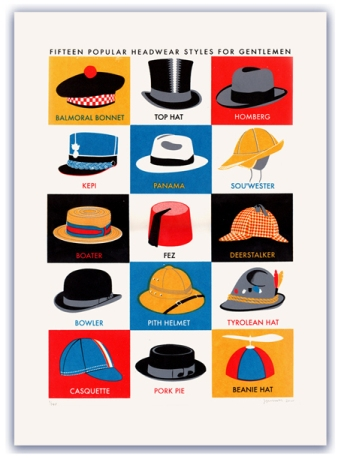 Hats_blog