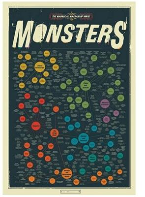 Monstersprint