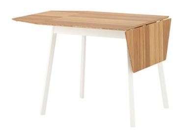 Ps2012table