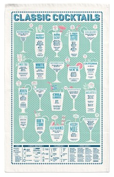Stuart-gardiner-classic-cocktail-tea-towel