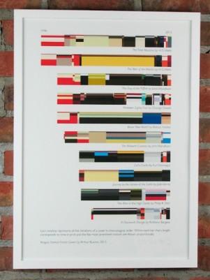 Penguin-print-framed