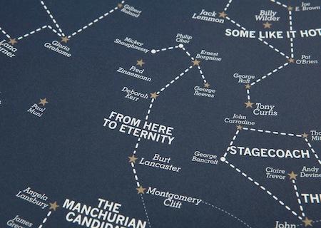 Dorothy Star Chart detail