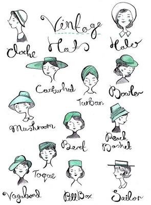Emma Block vintage hats