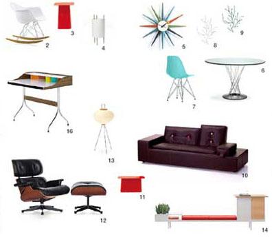 Furniturepacks