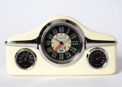 Dashboard_retro_clock