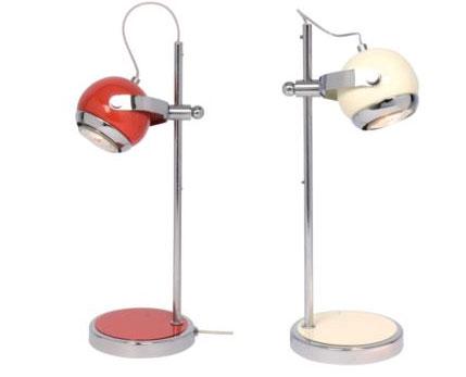 Iggylamp